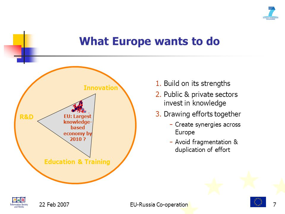 22 Feb 2007EU-Russia Co-operation7 R&D EU: Largest knowledge- based economy by