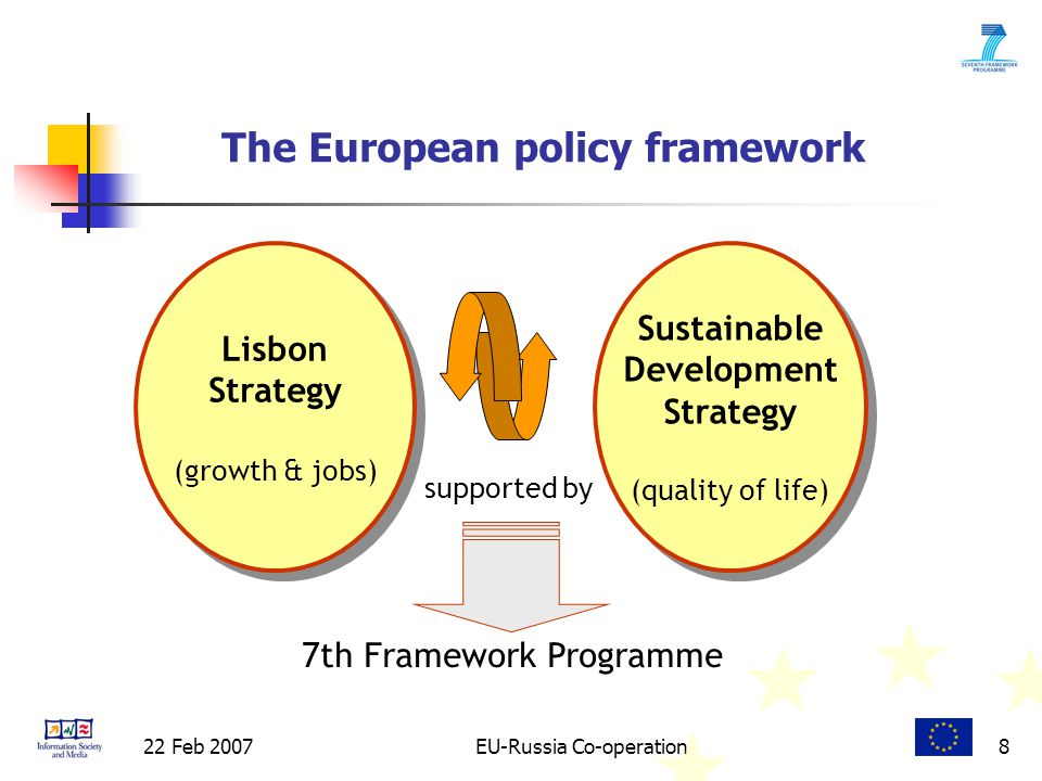 22 Feb 2007EU-Russia Co-operation8 The European policy framework Lisbon Strategy (growth & jobs) Lisbon Strategy (growth & jobs) Sustainable Development Strategy (quality of life) supported by 7th Framework Programme