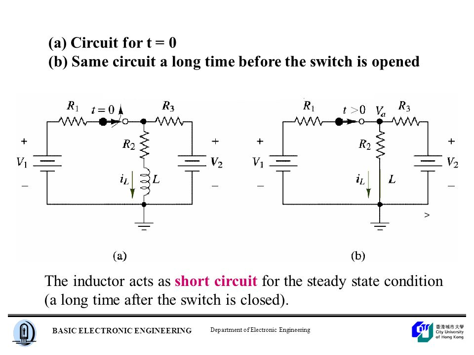 Department of Electronic Engineering BASIC ELECTRONIC ENGINEERING (a) Circuit for t = 0 (b) Same circuit a long time before the switch is opened The inductor acts as short circuit for the steady state condition (a long time after the switch is closed).