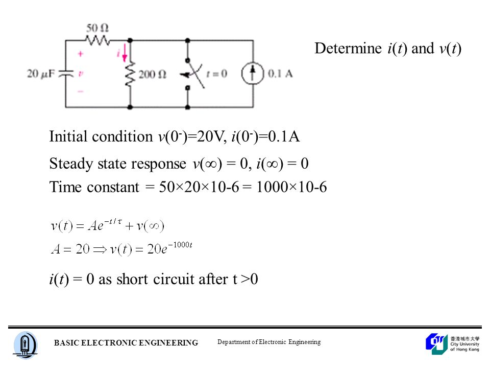 Department of Electronic Engineering BASIC ELECTRONIC ENGINEERING Determine i(t) and v(t) Initial condition v(0 - )=20V, i(0 - )=0.1A Steady state response v(∞) = 0, i(∞) = 0 Time constant = 50×20×10-6 = 1000×10-6 i(t) = 0 as short circuit after t >0