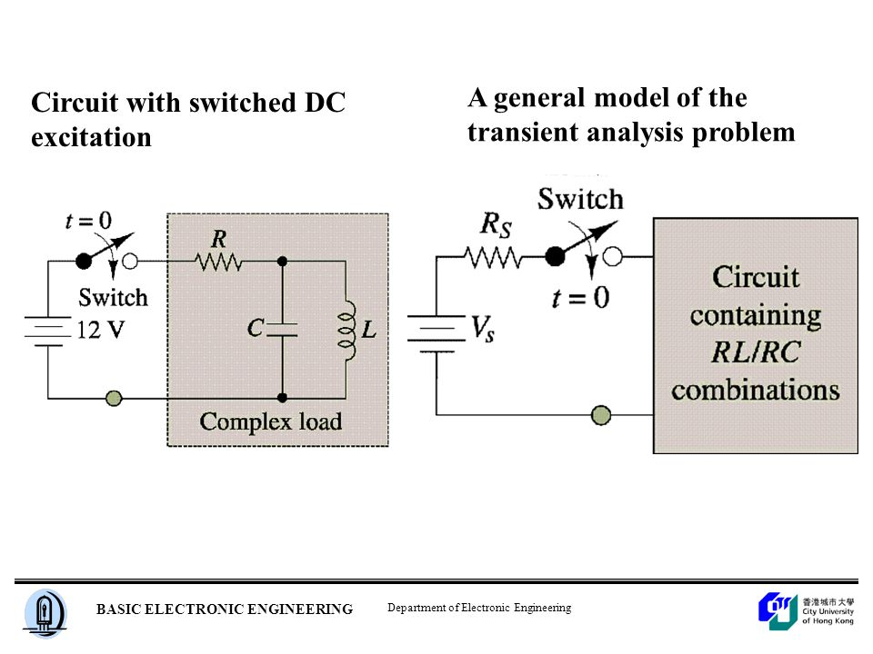 Department of Electronic Engineering BASIC ELECTRONIC ENGINEERING Figu re 5.2, 5.3 Circuit with switched DC excitation A general model of the transient analysis problem