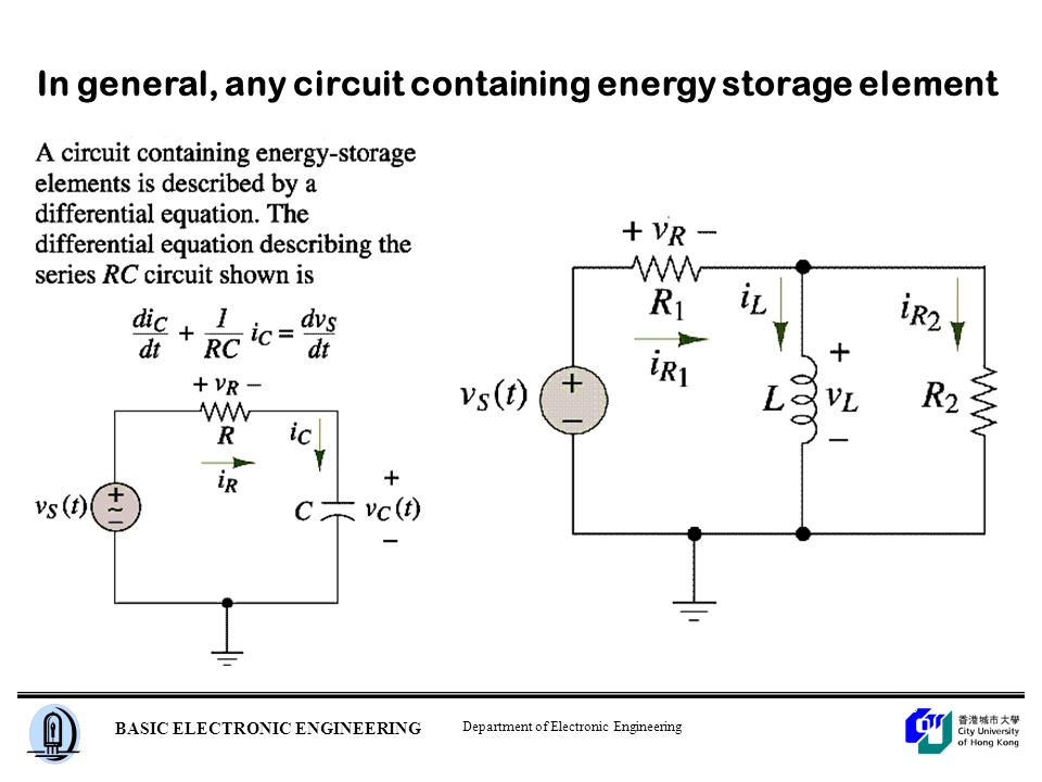 Department of Electronic Engineering BASIC ELECTRONIC ENGINEERING In general, any circuit containing energy storage element Figure 5.5, 5.6