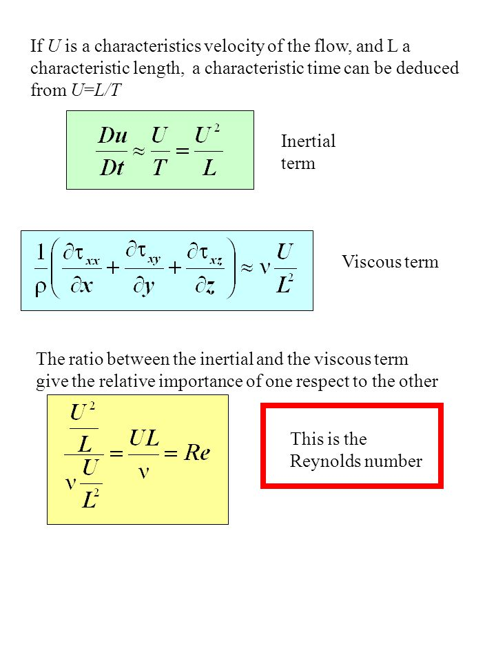 If U is a characteristics velocity of the flow, and L a characteristic length, a characteristic time can be deduced from U=L/T Inertial term Viscous term The ratio between the inertial and the viscous term give the relative importance of one respect to the other This is the Reynolds number