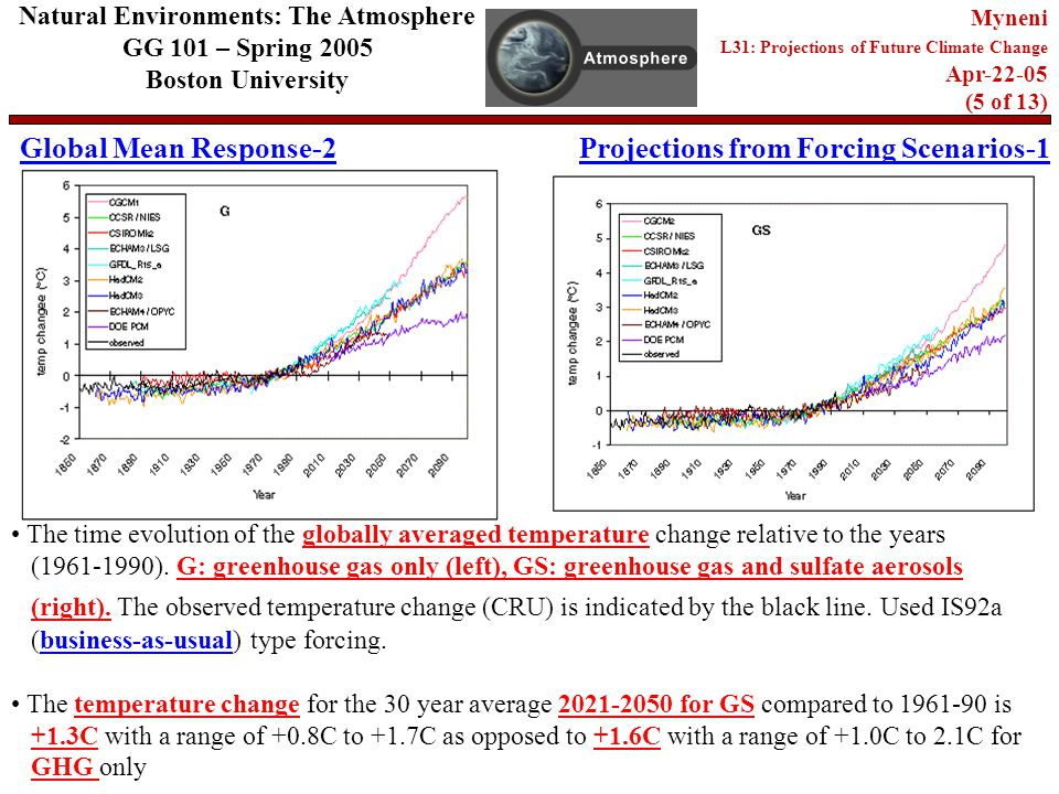 Global Mean Response-2 Natural Environments: The Atmosphere GG 101 – Spring 2005 Boston University Myneni L31: Projections of Future Climate Change Apr (5 of 13) Projections from Forcing Scenarios-1 The time evolution of the globally averaged temperature change relative to the years ( ).