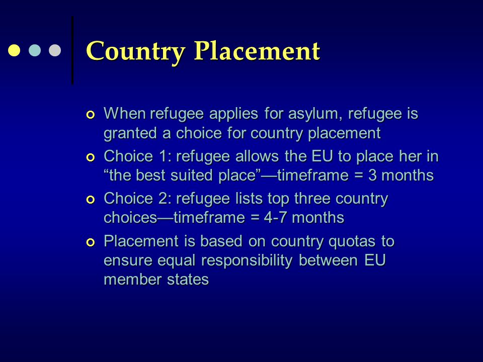 Country Placement When refugee applies for asylum, refugee is granted a choice for country placement Choice 1: refugee allows the EU to place her in the best suited place —timeframe = 3 months Choice 2: refugee lists top three country choices—timeframe = 4-7 months Placement is based on country quotas to ensure equal responsibility between EU member states