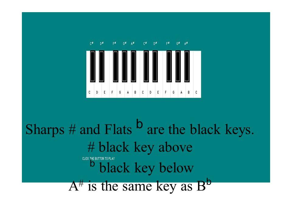 black key above d