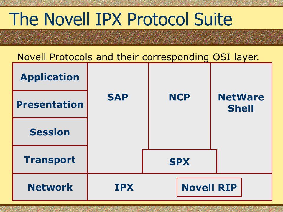 novells guide to netware 3 12 networks inside story