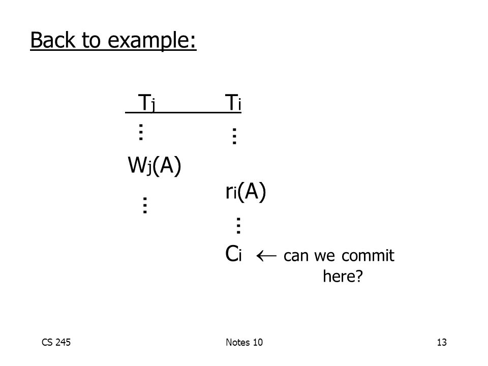 CS 245Notes Back to example: T j T i W j (A) r i (A) C i  can we commit here