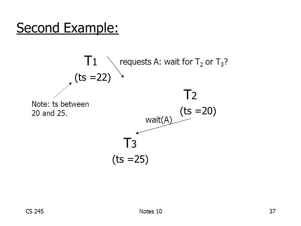 CS 245Notes 1037 T 1 (ts =22) T 2 (ts =20) T 3 (ts =25) wait(A) Second Example: requests A: wait for T 2 or T 3 .