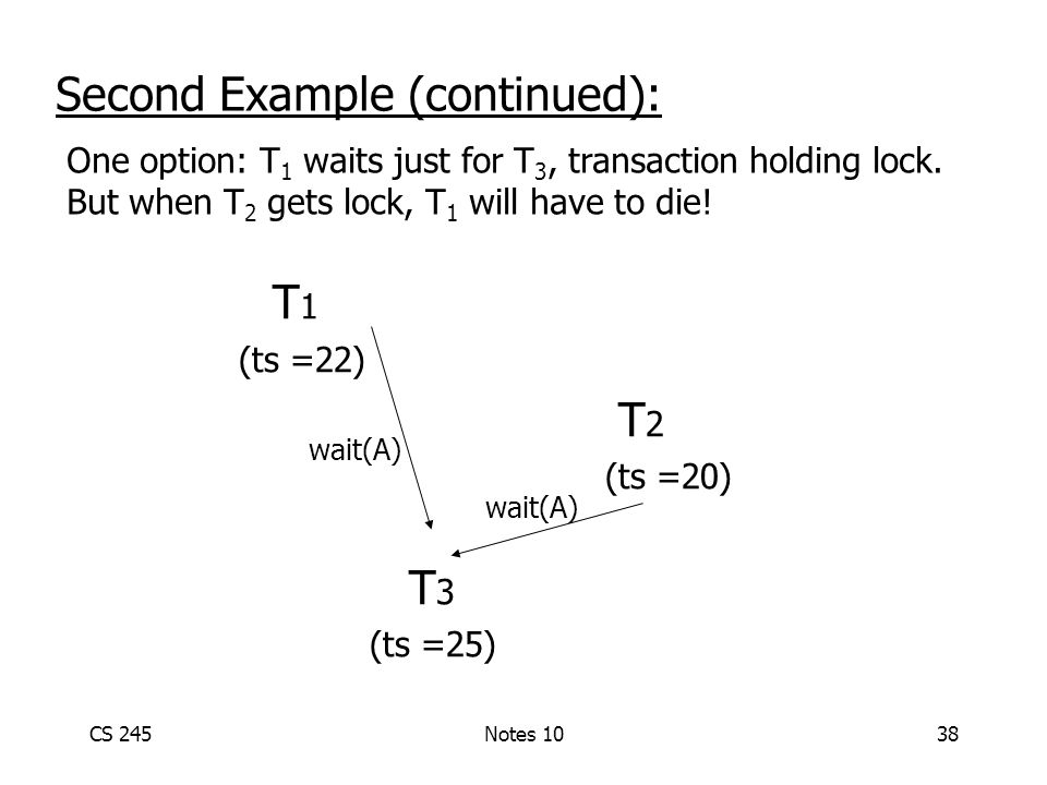 CS 245Notes 1038 T 1 (ts =22) T 2 (ts =20) T 3 (ts =25) wait(A) Second Example (continued): wait(A) One option: T 1 waits just for T 3, transaction holding lock.