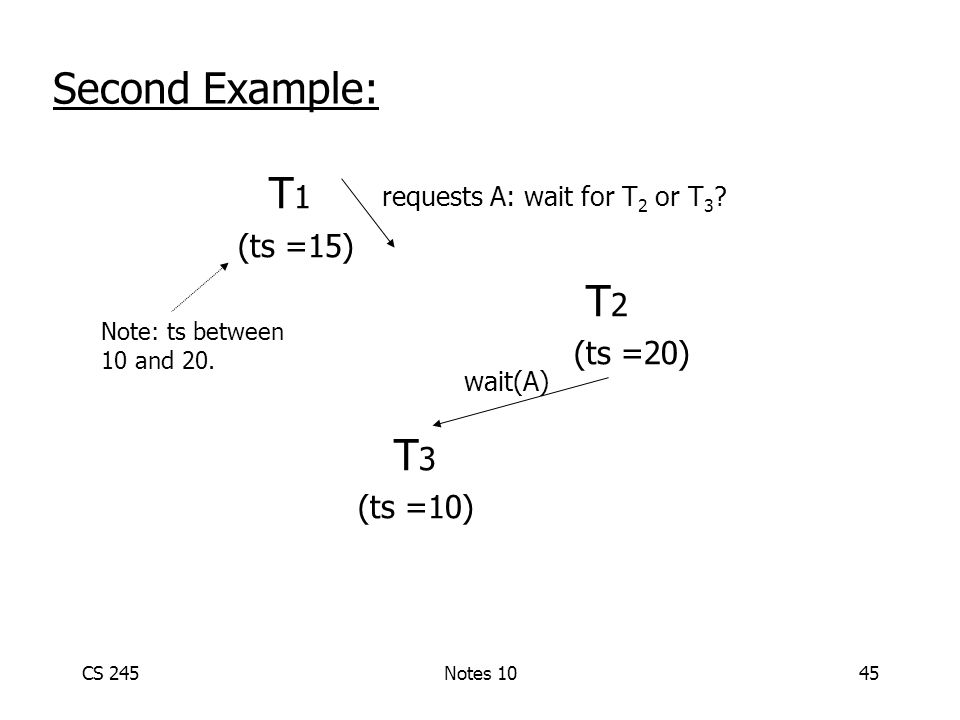 CS 245Notes 1045 T 1 (ts =15) T 2 (ts =20) T 3 (ts =10) wait(A) Second Example: requests A: wait for T 2 or T 3 .