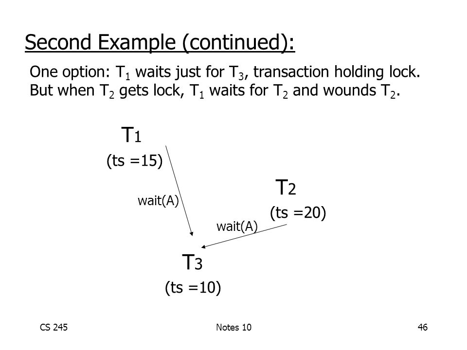 CS 245Notes 1046 T 1 (ts =15) T 2 (ts =20) T 3 (ts =10) wait(A) Second Example (continued): wait(A) One option: T 1 waits just for T 3, transaction holding lock.