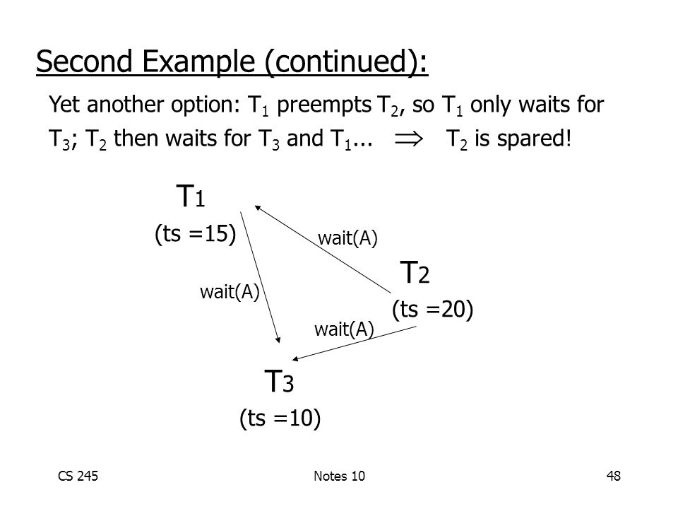 CS 245Notes 1048 T 1 (ts =15) T 2 (ts =20) T 3 (ts =10) wait(A) Second Example (continued): wait(A) Yet another option: T 1 preempts T 2, so T 1 only waits for T 3 ; T 2 then waits for T 3 and T 1...