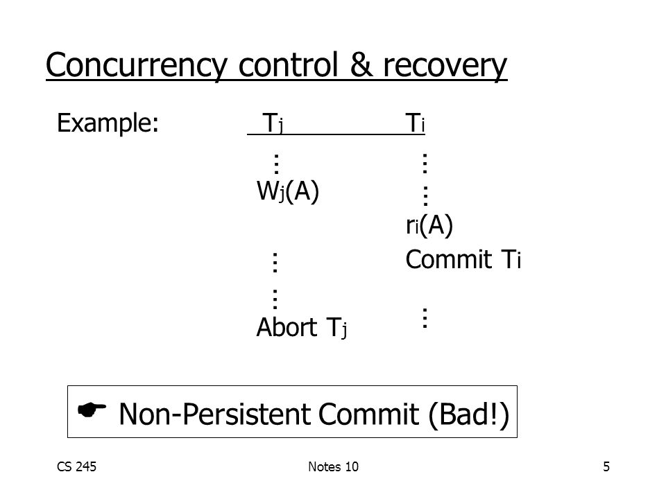 CS 245Notes 105 Example: T j T i W j (A) r i (A) Commit T i Abort T j Concurrency control & recovery … … … … … …  Non-Persistent Commit (Bad!)