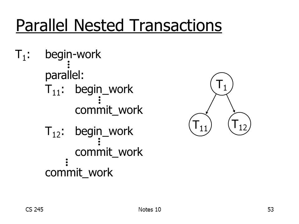 CS 245Notes 1053 Parallel Nested Transactions T 1 : begin-work parallel: T 11 :begin_work commit_work T 12 :begin_work commit_work...
