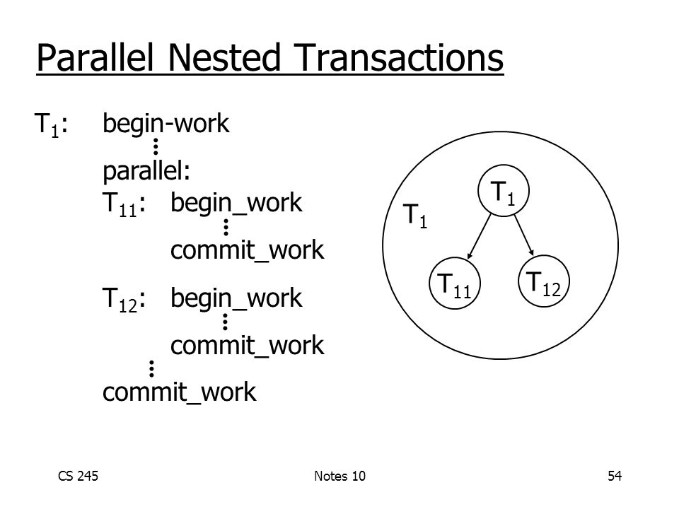 CS 245Notes 1054 Parallel Nested Transactions T 1 : begin-work parallel: T 11 :begin_work commit_work T 12 :begin_work commit_work...