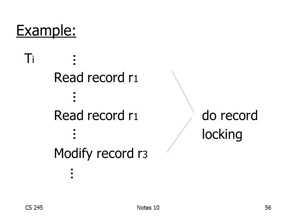 CS 245Notes 1056 Example: T i Read record r 1 Read record r 1 do record locking Modify record r 3...