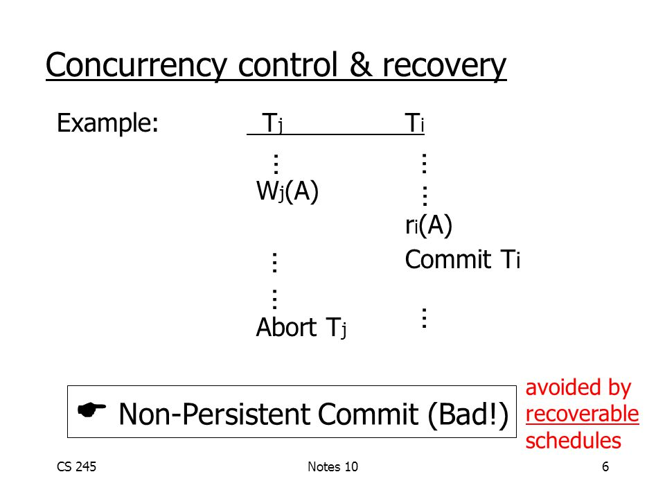 CS 245Notes 106 Example: T j T i W j (A) r i (A) Commit T i Abort T j Concurrency control & recovery … … … … … …  Non-Persistent Commit (Bad!) avoided by recoverable schedules