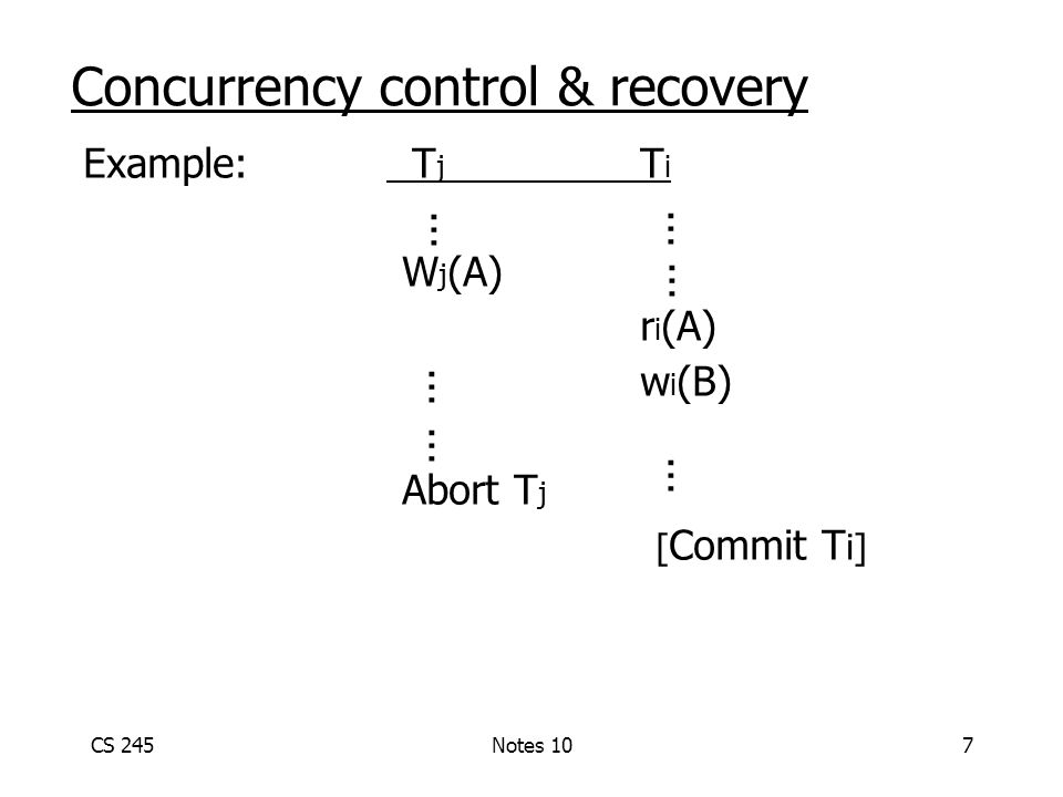 CS 245Notes 107 Example: T j T i W j (A) r i (A) w i (B) Abort T j [ Commit T i] Concurrency control & recovery … … … … … …