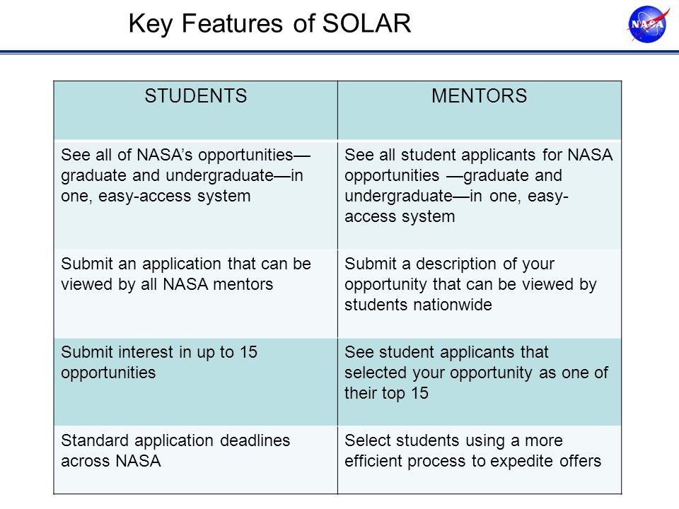 STUDENTSMENTORS See all of NASA's opportunities— graduate and undergraduate—in one, easy-access system See all student applicants for NASA opportunities —graduate and undergraduate—in one, easy- access system Submit an application that can be viewed by all NASA mentors Submit a description of your opportunity that can be viewed by students nationwide Submit interest in up to 15 opportunities See student applicants that selected your opportunity as one of their top 15 Standard application deadlines across NASA Select students using a more efficient process to expedite offers Key Features of SOLAR