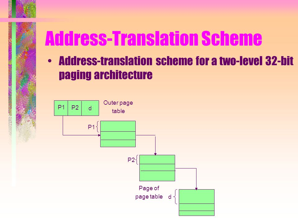 Address-Translation Scheme Address-translation scheme for a two-level 32-bit paging architecture P1 P2 d P1 P2 d Outer page table Page of page table