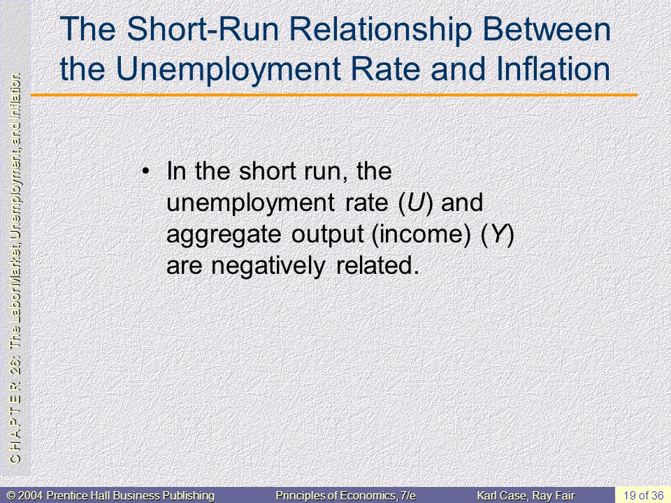 C H A P T E R 26: The Labor Market, Unemployment, and Inflation © 2004 Prentice Hall Business PublishingPrinciples of Economics, 7/eKarl Case, Ray Fair 19 of 36 The Short-Run Relationship Between the Unemployment Rate and Inflation In the short run, the unemployment rate (U) and aggregate output (income) (Y) are negatively related.