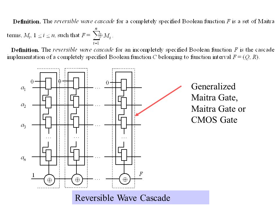Generalized Maitra Gate, Maitra Gate or CMOS Gate Reversible Wave Cascade