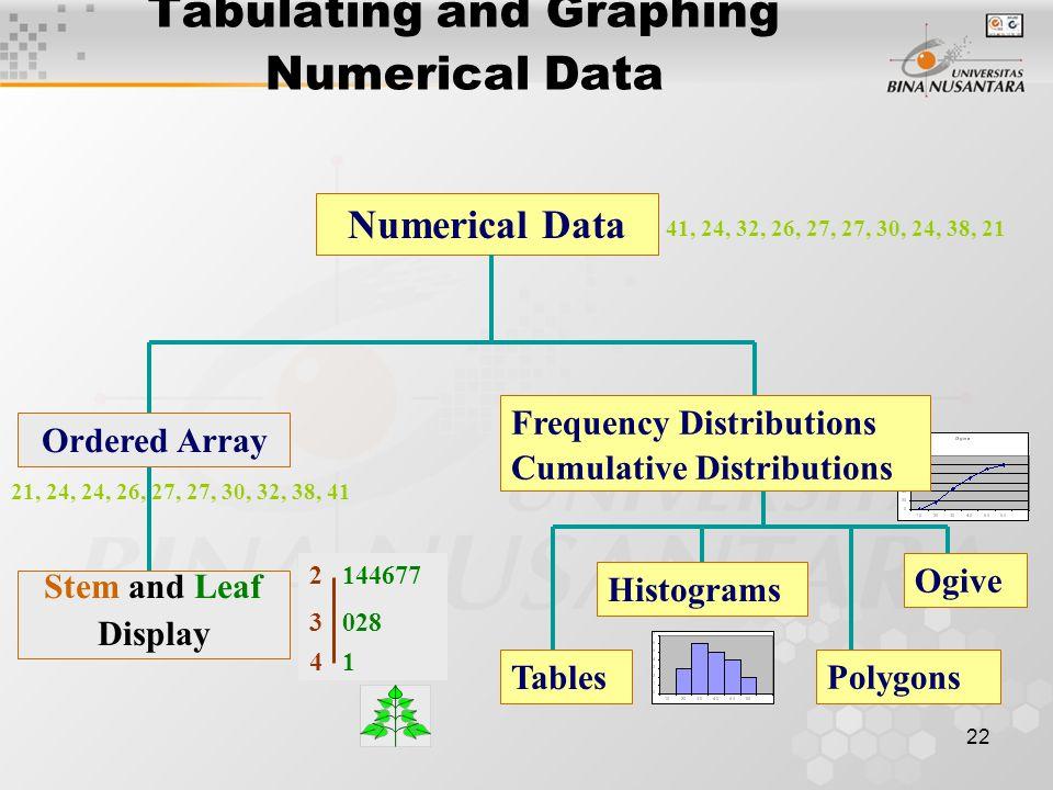 1 pertemuan 01 pendahuluan data dan statistika matakuliah i0262 22 22 tabulating ccuart Gallery