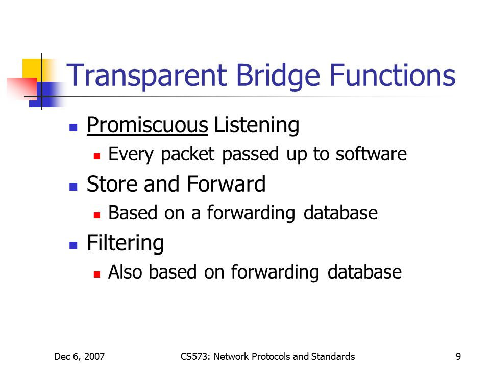 Dec 6, 2007CS573: Network Protocols and Standards9 Transparent Bridge Functions Promiscuous Listening Every packet passed up to software Store and Forward Based on a forwarding database Filtering Also based on forwarding database