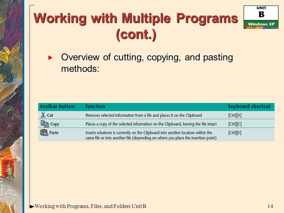 14Working with Programs, Files, and Folders Unit B Working with Multiple Programs (cont.)  Overview of cutting, copying, and pasting methods: