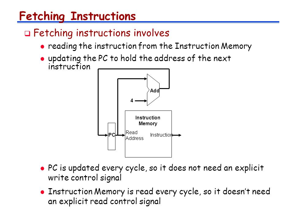 Fetching Instructions  Fetching instructions involves l reading the instruction from the Instruction Memory l updating the PC to hold the address of the next instruction Read Address Instruction Memory Add PC 4 l PC is updated every cycle, so it does not need an explicit write control signal l Instruction Memory is read every cycle, so it doesn't need an explicit read control signal