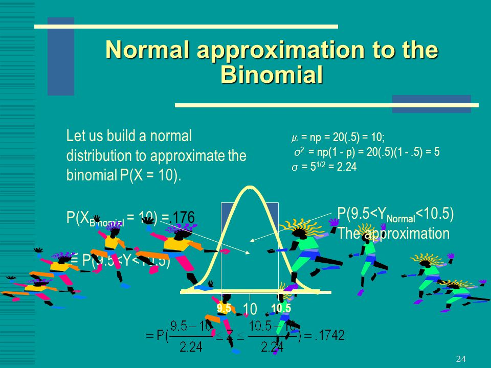 P(X Binomial = 10) = ~ = P(9.5<Y<10.5)  = np = 20(.5) = 10;  2 = np(1 - p) = 20(.5)(1 -.5) = 5  = 5 1/2 = Let us build a normal distribution to approximate the binomial P(X = 10).