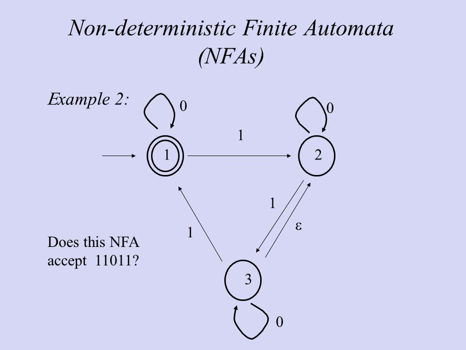 Non-deterministic Finite Automata (NFAs)   xample 2: Does this NFA accept  
