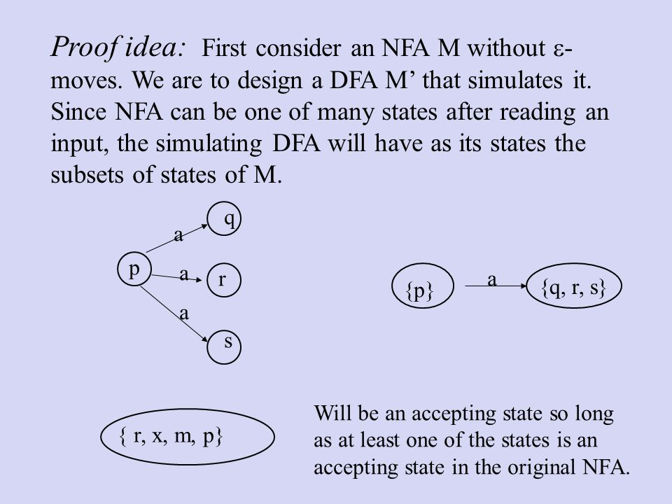 Proof idea: First consider an NFA M without  - moves.