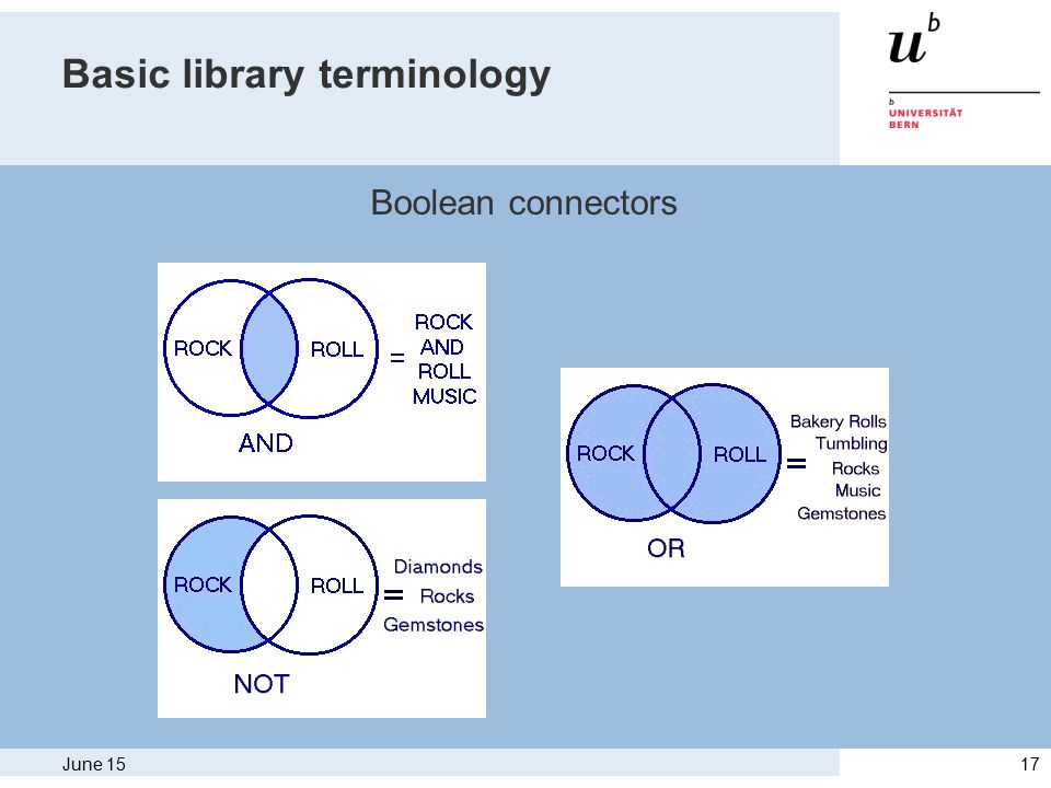 June 1517 Basic library terminology Boolean connectors