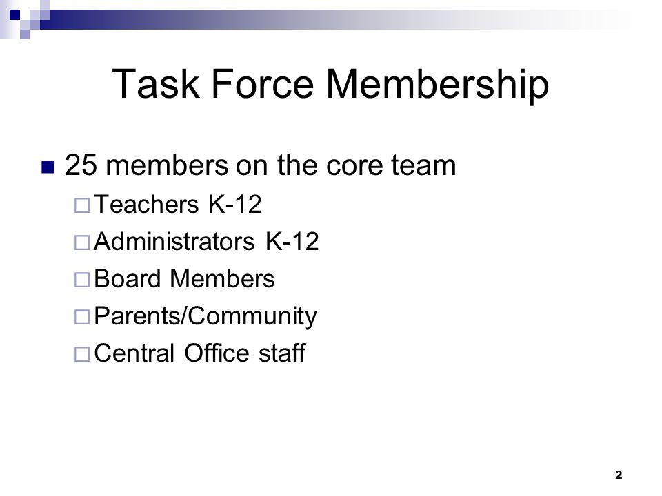 1 Lodi Unified School District Graduation Task Force Board Report
