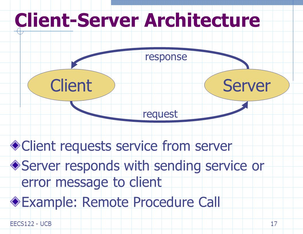 EECS122 - UCB17 Client-Server Architecture Client requests service from server Server responds with sending service or error message to client Example: Remote Procedure Call ClientServer request response