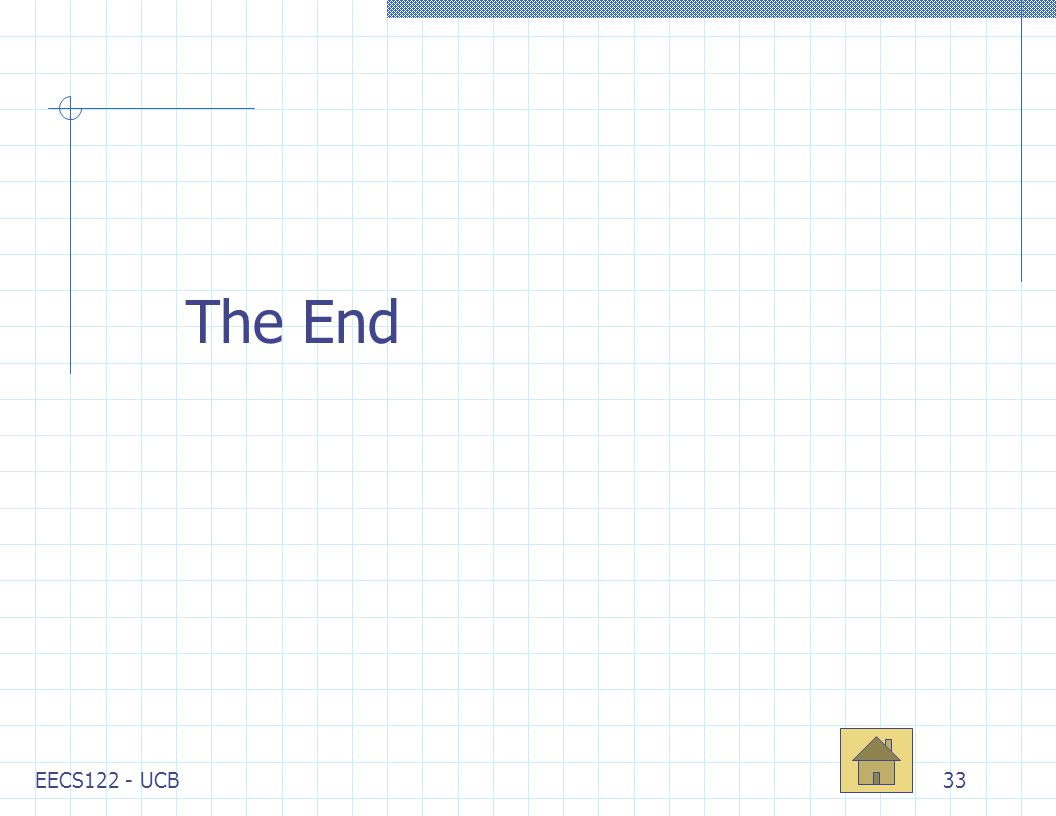 EECS122 - UCB33 The End