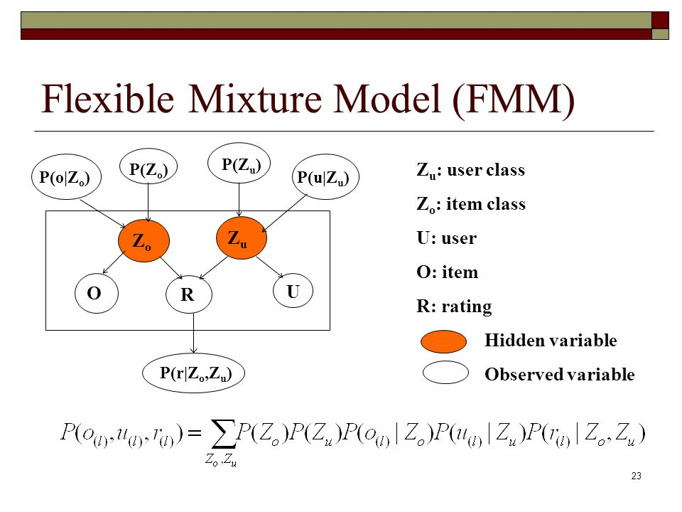 23 Flexible Mixture Model (FMM) Z o Z u O U R P(o|Z o ) P(u|Z u ) P(Z o ) P(Z u ) P(r|Z o,Z u ) Z u : user class Z o : item class U: user O: item R: rating Hidden variable Observed variable