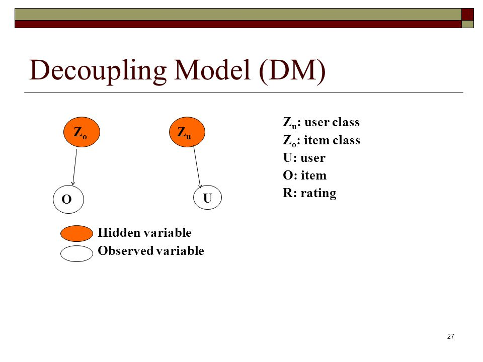 27 Decoupling Model (DM) Z o Z u O U Hidden variable Observed variable Z u : user class Z o : item class U: user O: item R: rating