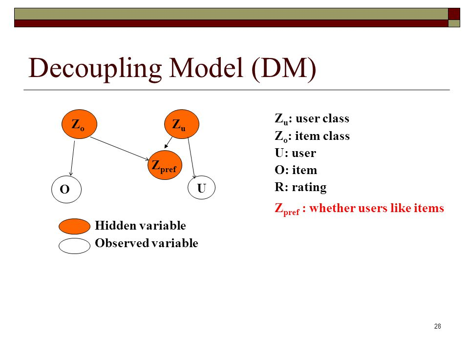 28 Decoupling Model (DM) Z u : user class Z o : item class U: user O: item R: rating Z pref : whether users like items Z o Z u O U Z pref Hidden variable Observed variable