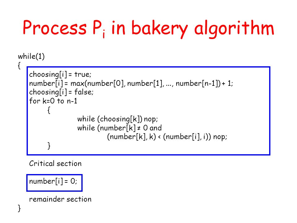 Process P i in bakery algorithm while(1) { choosing[i] = true; number[i] = max(number[0], number[1],..., number[n-1]) + 1; choosing[i] = false; for k=0 to n-1 { while (choosing[k]) nop; while (number[k] ≠ 0 and (number[k], k) < (number[i], i)) nop; } Critical section number[i] = 0; remainder section }