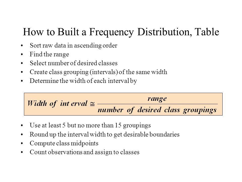 How to Built a Frequency Distribution, Table Sort raw data in ascending order Find the range Select number of desired classes Create class grouping (intervals) of the same width Determine the width of each interval by Use at least 5 but no more than 15 groupings Round up the interval width to get desirable boundaries Compute class midpoints Count observations and assign to classes