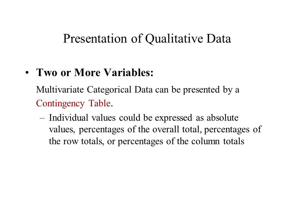 Presentation of Qualitative Data Two or More Variables: Multivariate Categorical Data can be presented by a Contingency Table.