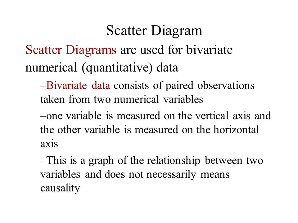 Scatter Diagram Scatter Diagrams are used for bivariate numerical (quantitative) data –Bivariate data consists of paired observations taken from two numerical variables –one variable is measured on the vertical axis and the other variable is measured on the horizontal axis –This is a graph of the relationship between two variables and does not necessarily means causality