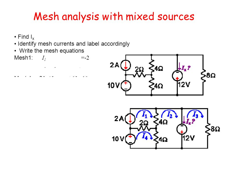 Mesh analysis with mixed sources Find I x Identify mesh currents and label accordingly Write the mesh equations Mesh1: I 1 =-2 Mesh2:-4 I 1 +8I 2 -4I 4 =12 Mesh3: 8I 3 =-12 Mesh4:-2 I 1 -4I 2 +6I 4 =10 I 1 = -2.0A I 2 = 1.5A I 3 = -1.5A I 4 = 2.0A I x =I 2 -I 3 I x =3.0A