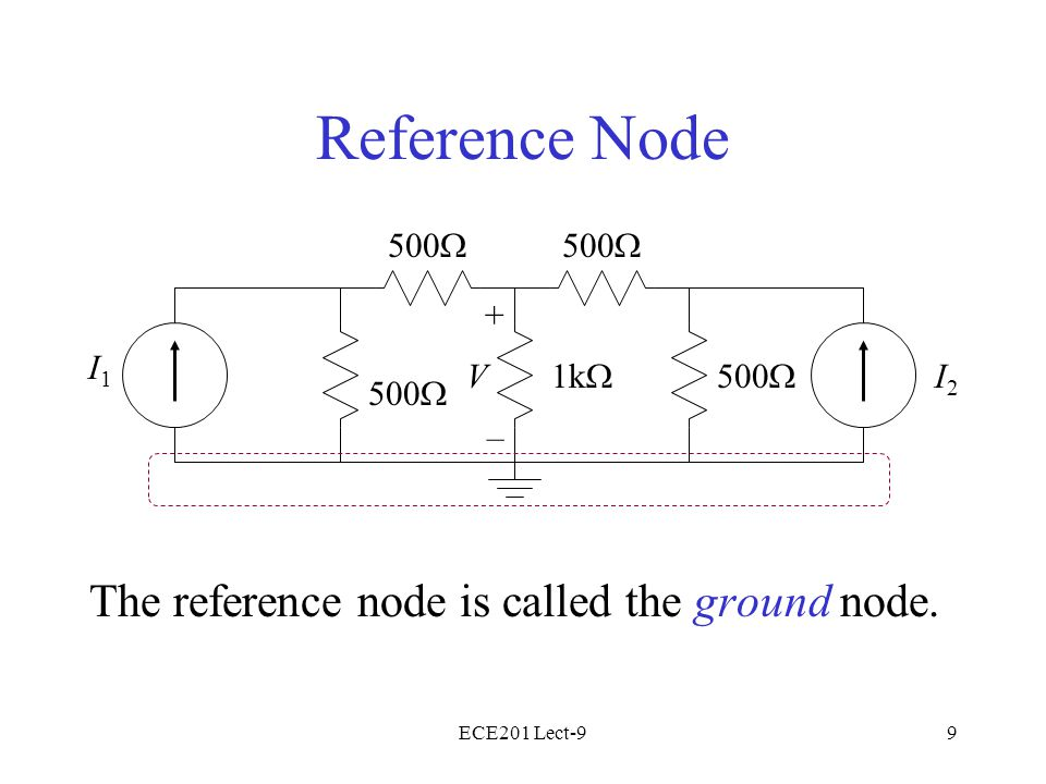 ECE201 Lect-99 Reference Node The reference node is called the ground node.