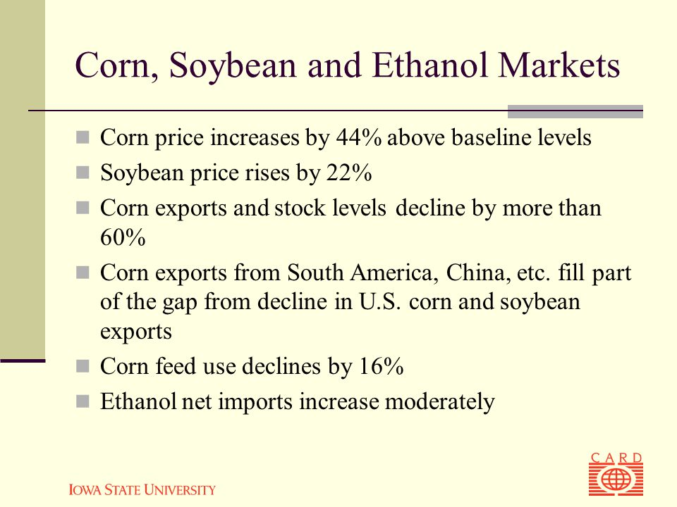 Corn, Soybean and Ethanol Markets Corn price increases by 44% above baseline levels Soybean price rises by 22% Corn exports and stock levels decline by more than 60% Corn exports from South America, China, etc.