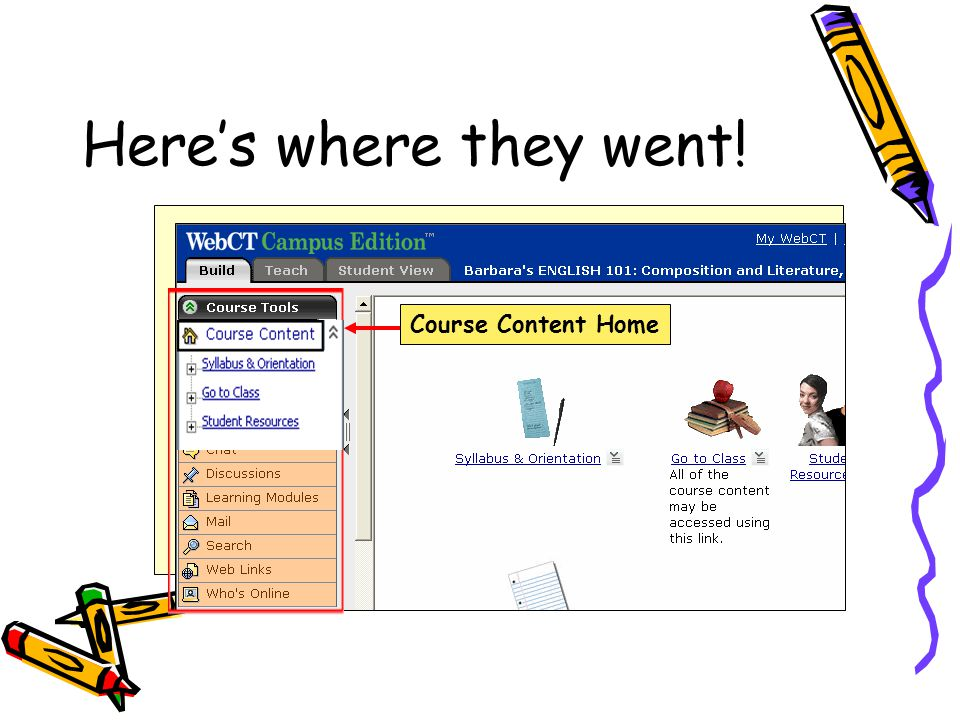 Here's where they went! Course Content Home