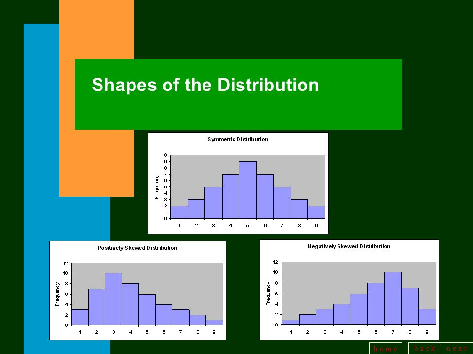 b a c kn e x t h o m e Shapes of the Distribution